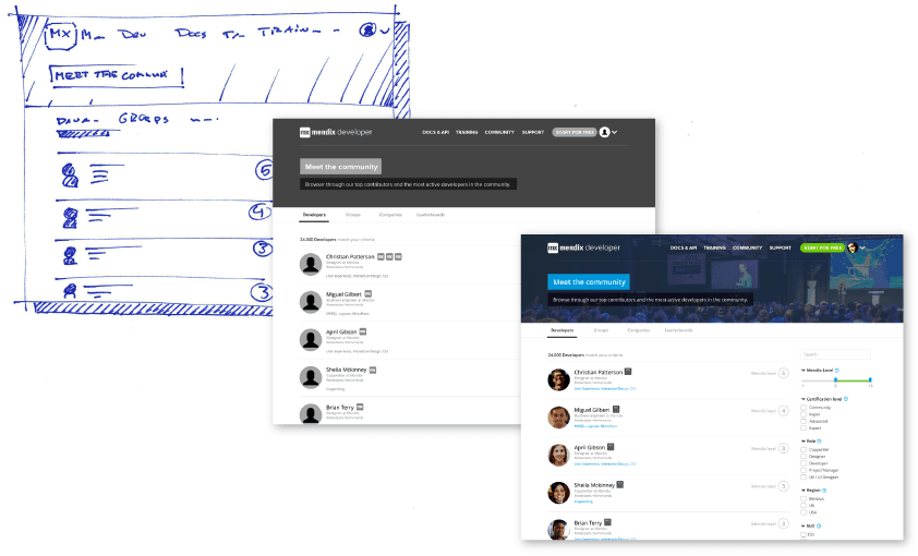 Example of Wireframes and different levels of fidelity