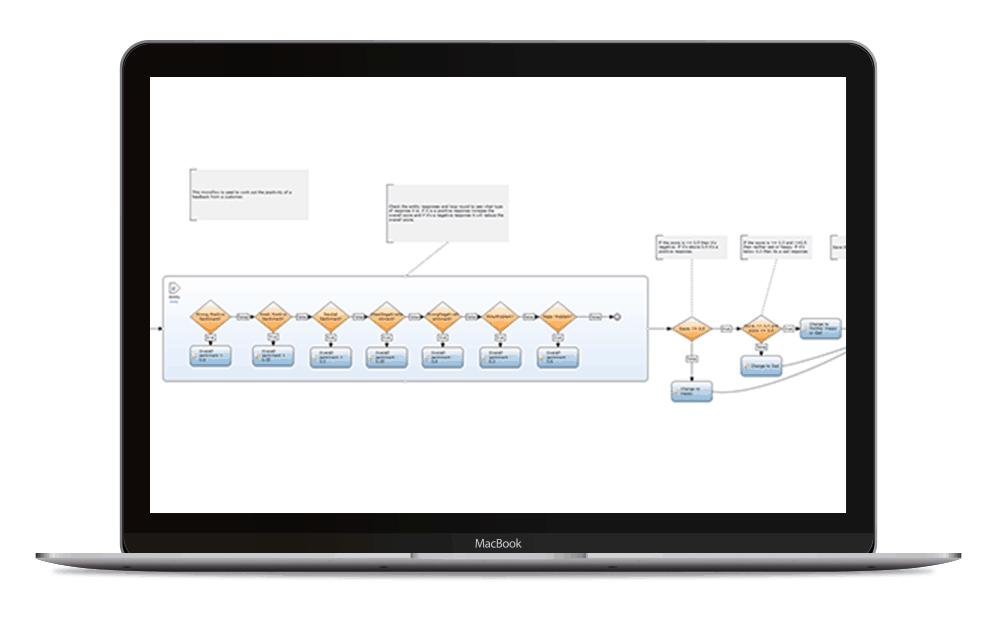 SAP service Microflow